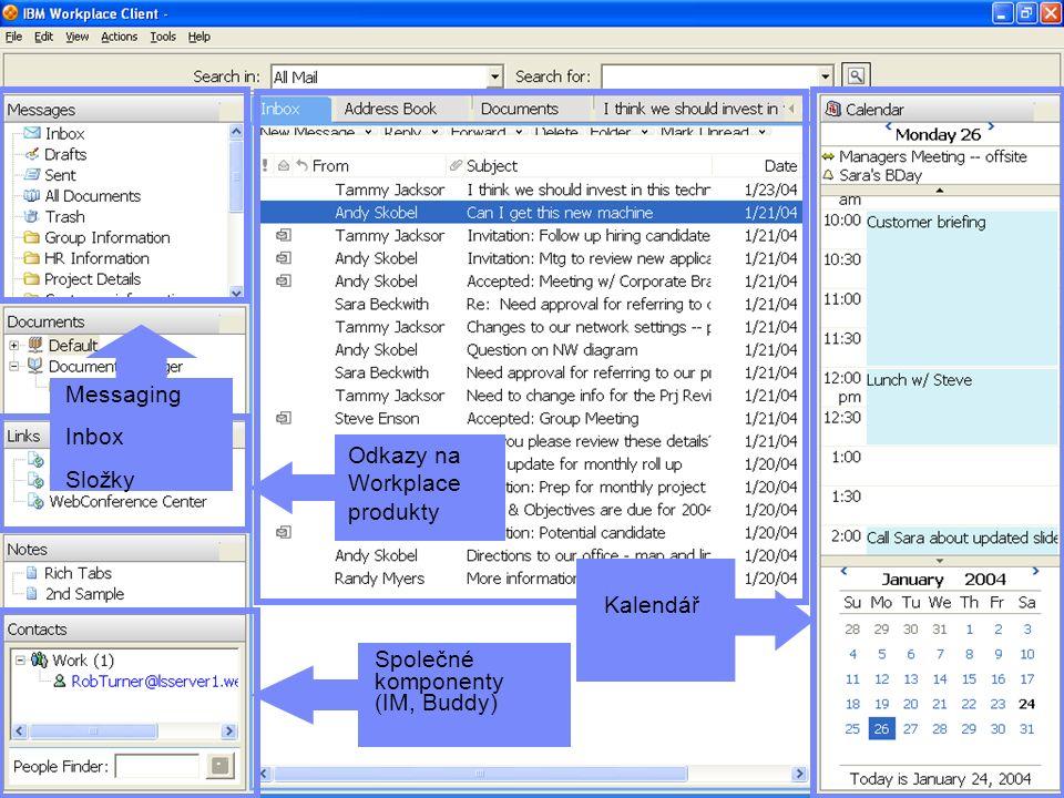 Portál jako Dynamic WorkPlace Společné komponenty (IM, Buddy) Messaging Inbox Složky Odkazy na Workplace produkty Kalendář