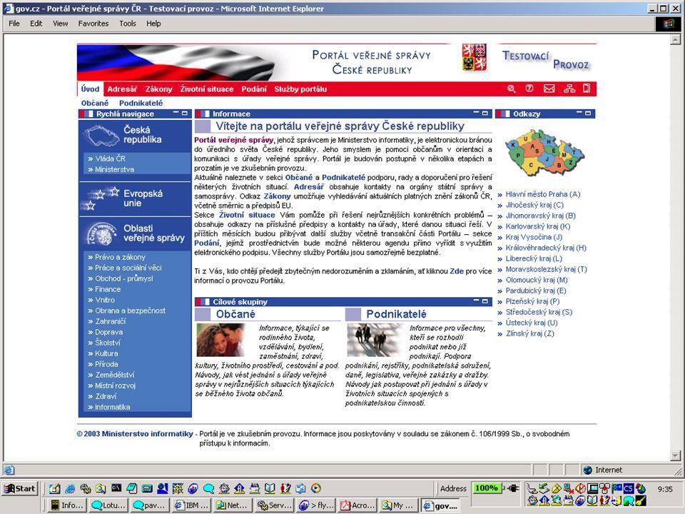 Portál jako Dynamic WorkPlace My Workplace – Messaging Mail Portlet Calendar portlet Address book portlet