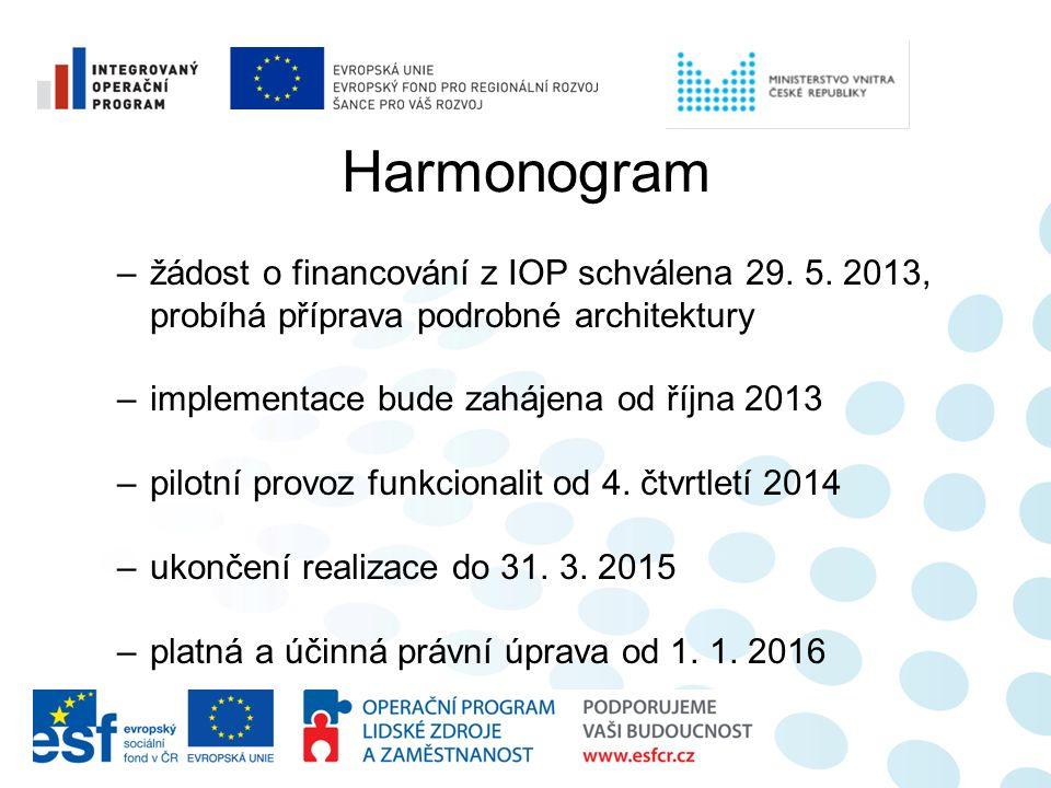 Harmonogram –žádost o financování z IOP schválena 29. 5. 2013, probíhá příprava podrobné architektury –implementace bude zahájena od října 2013 –pilot