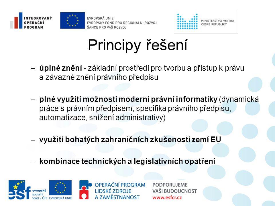 Principy řešení –úplné znění - základní prostředí pro tvorbu a přístup k právu a závazné znění právního předpisu –plné využití možností moderní právní informatiky (dynamická práce s právním předpisem, specifika právního předpisu, automatizace, snížení administrativy) –využití bohatých zahraničních zkušeností zemí EU –kombinace technických a legislativních opatření
