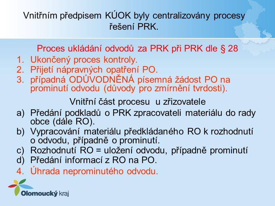 Vnitřním předpisem KÚOK byly centralizovány procesy řešení PRK. Proces ukládání odvodů za PRK při PRK dle § 28 1.Ukončený proces kontroly. 2.Přijetí n