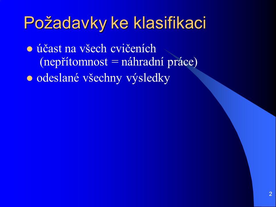 2 Požadavky ke klasifikaci účast na všech cvičeních (nepřítomnost = náhradní práce) odeslané všechny výsledky