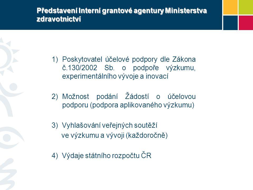 Představení Interní grantové agentury Ministerstva zdravotnictví  Poskytovatel účelové podpory dle Zákona č.130/2002 Sb.