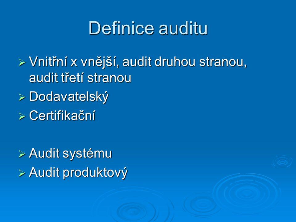 Definice auditu  Vnitřní x vnější, audit druhou stranou, audit třetí stranou  Dodavatelský  Certifikační  Audit systému  Audit produktový