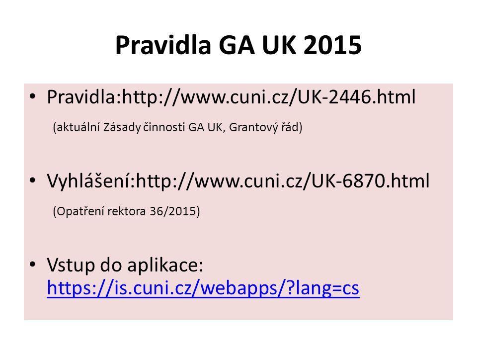 Pravidla GA UK 2015 Pravidla:http://www.cuni.cz/UK-2446.html (aktuální Zásady činnosti GA UK, Grantový řád) Vyhlášení:http://www.cuni.cz/UK-6870.html (Opatření rektora 36/2015) Vstup do aplikace: https://is.cuni.cz/webapps/ lang=cs https://is.cuni.cz/webapps/ lang=cs