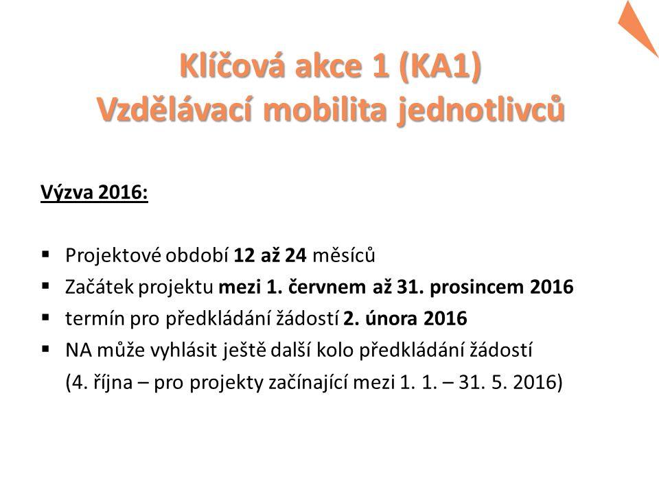 Klíčová akce 1 (KA1) Vzdělávací mobilita jednotlivců Výzva 2016:  Projektové období 12 až 24 měsíců  Začátek projektu mezi 1. červnem až 31. prosinc