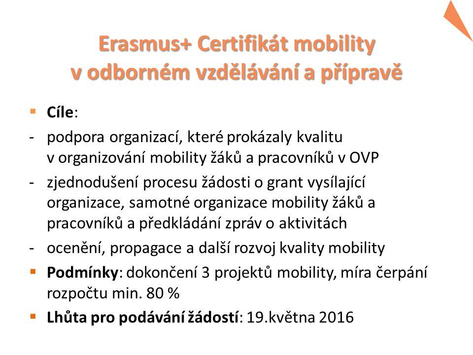 Erasmus+ Certifikát mobility v odborném vzdělávání a přípravě  Cíle: -podpora organizací, které prokázaly kvalitu v organizování mobility žáků a pracovníků v OVP -zjednodušení procesu žádosti o grant vysílající organizace, samotné organizace mobility žáků a pracovníků a předkládání zpráv o aktivitách -ocenění, propagace a další rozvoj kvality mobility  Podmínky: dokončení 3 projektů mobility, míra čerpání rozpočtu min.