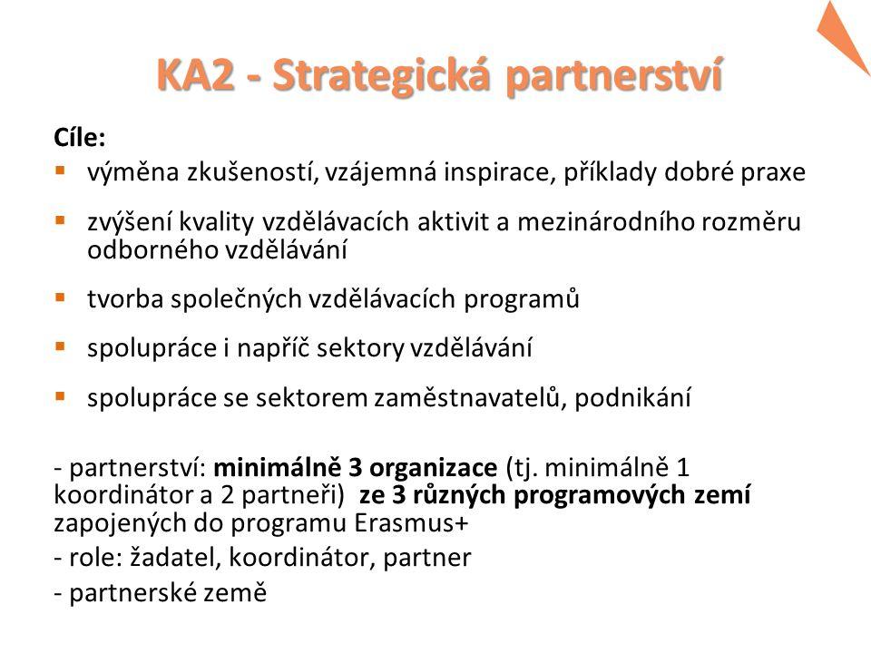 KA2 - Strategická partnerství Cíle:  výměna zkušeností, vzájemná inspirace, příklady dobré praxe  zvýšení kvality vzdělávacích aktivit a mezinárodního rozměru odborného vzdělávání  tvorba společných vzdělávacích programů  spolupráce i napříč sektory vzdělávání  spolupráce se sektorem zaměstnavatelů, podnikání - partnerství: minimálně 3 organizace (tj.