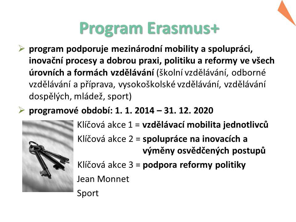 Program Erasmus+  program podporuje mezinárodní mobility a spolupráci, inovační procesy a dobrou praxi, politiku a reformy ve všech úrovních a formách vzdělávání (školní vzdělávání, odborné vzdělávání a příprava, vysokoškolské vzdělávání, vzdělávání dospělých, mládež, sport)  programové období: 1.