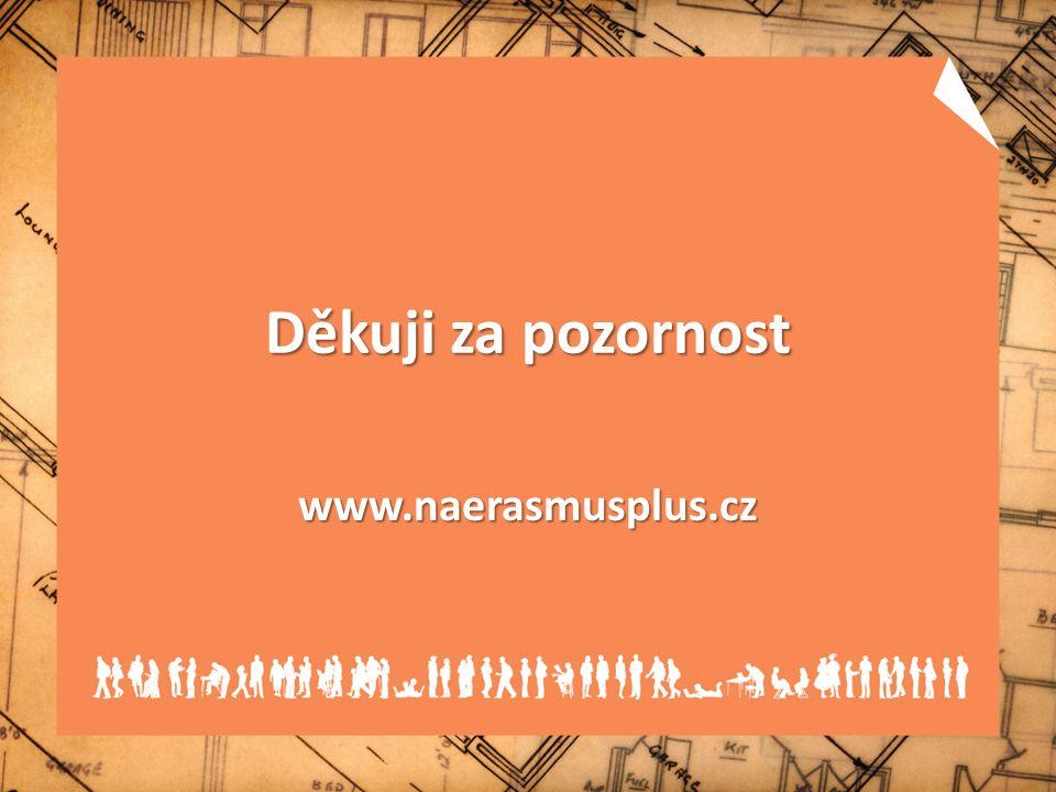 Děkuji za pozornost www.naerasmusplus.cz