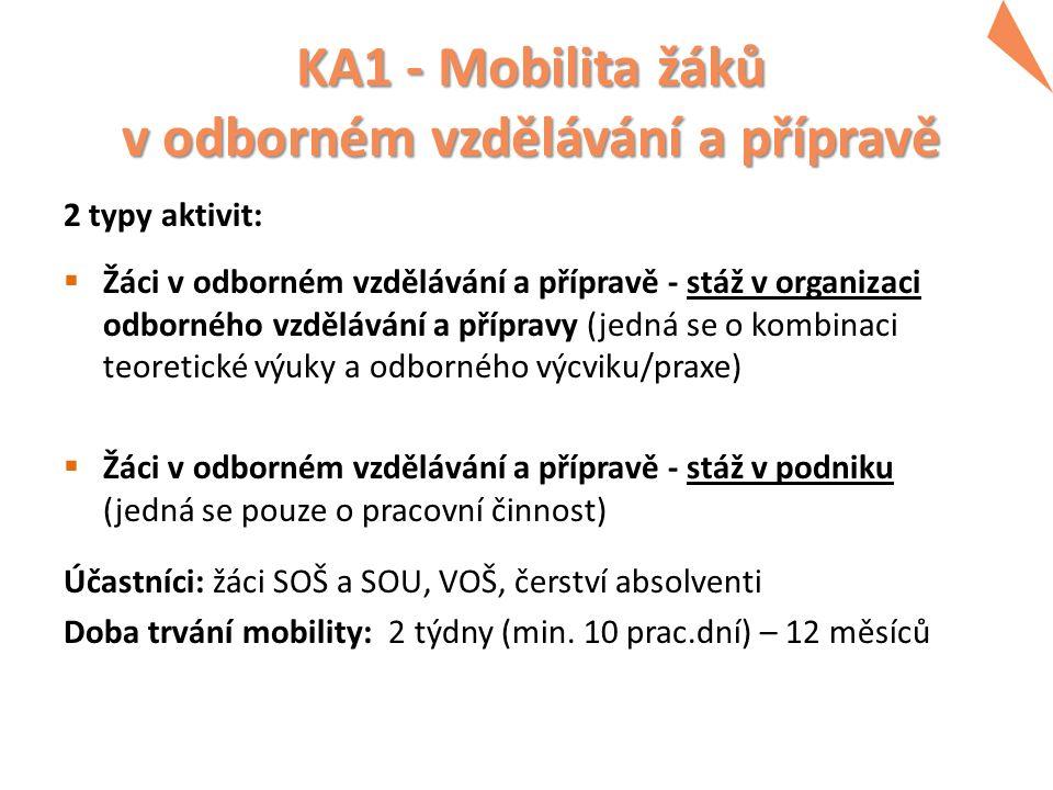 KA1 - Mobilita žáků v odborném vzdělávání a přípravě 2 typy aktivit:  Žáci v odborném vzdělávání a přípravě - stáž v organizaci odborného vzdělávání a přípravy (jedná se o kombinaci teoretické výuky a odborného výcviku/praxe)  Žáci v odborném vzdělávání a přípravě - stáž v podniku (jedná se pouze o pracovní činnost) Účastníci: žáci SOŠ a SOU, VOŠ, čerství absolventi Doba trvání mobility: 2 týdny (min.