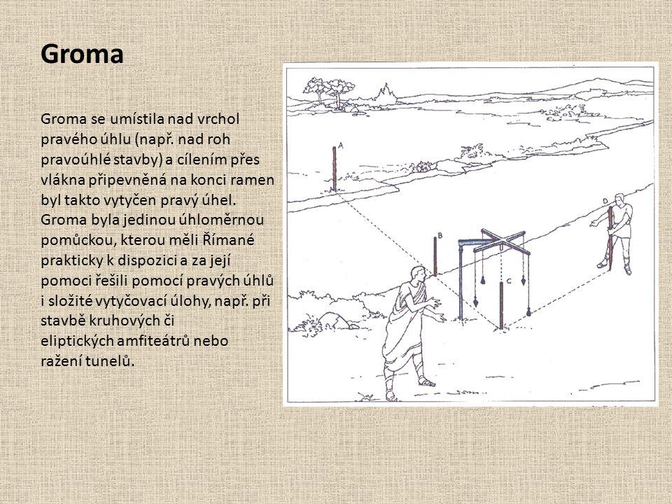 Groma Groma se umístila nad vrchol pravého úhlu (např. nad roh pravoúhlé stavby) a cílením přes vlákna připevněná na konci ramen byl takto vytyčen pra