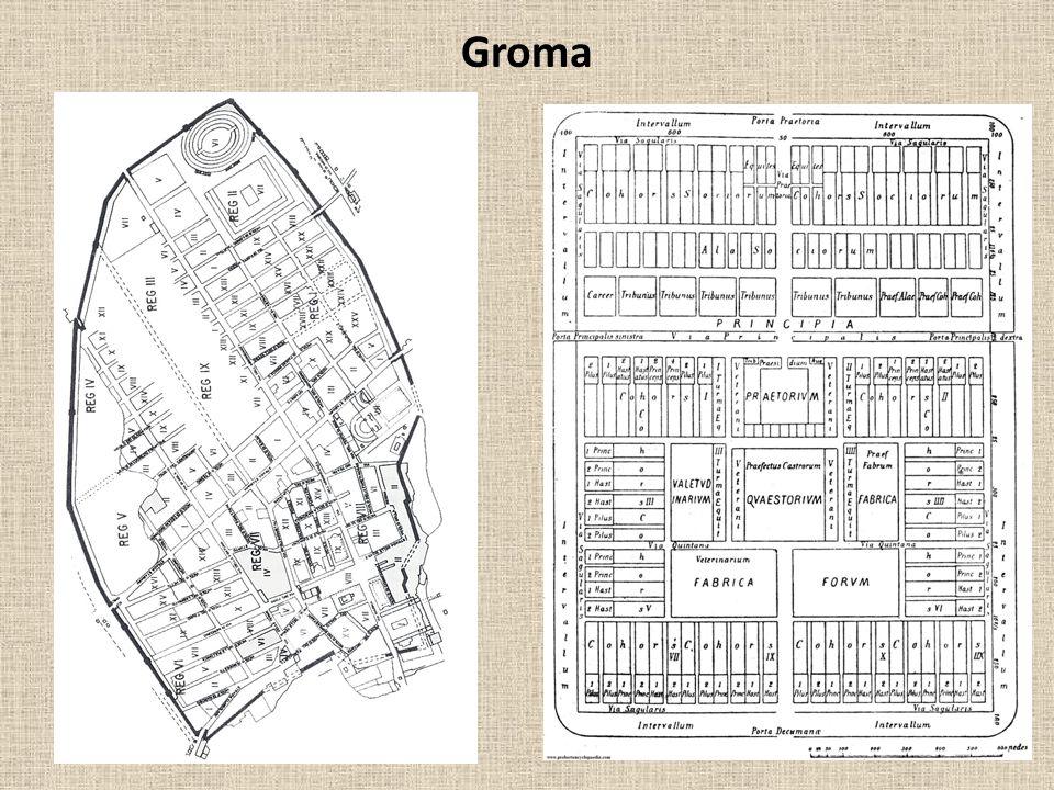 Groma