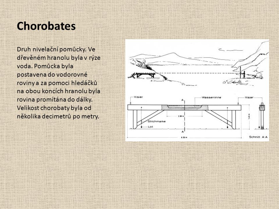 Chorobates Druh nivelační pomůcky. Ve dřevěném hranolu byla v rýze voda. Pomůcka byla postavena do vodorovné roviny a za pomoci hledáčků na obou koncí