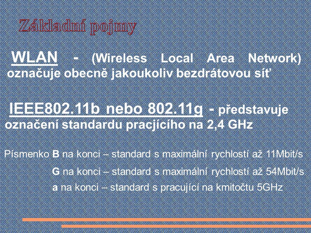 WLAN - (Wireless Local Area Network) označuje obecně jakoukoliv bezdrátovou síť IEEE802.11b nebo 802.11g - představuje označení standardu pracjícího na 2,4 GHz Písmenko B na konci – standard s maximální rychlostí až 11Mbit/s G na konci – standard s maximální rychlostí až 54Mbit/s a na konci – standard s pracující na kmitočtu 5GHz