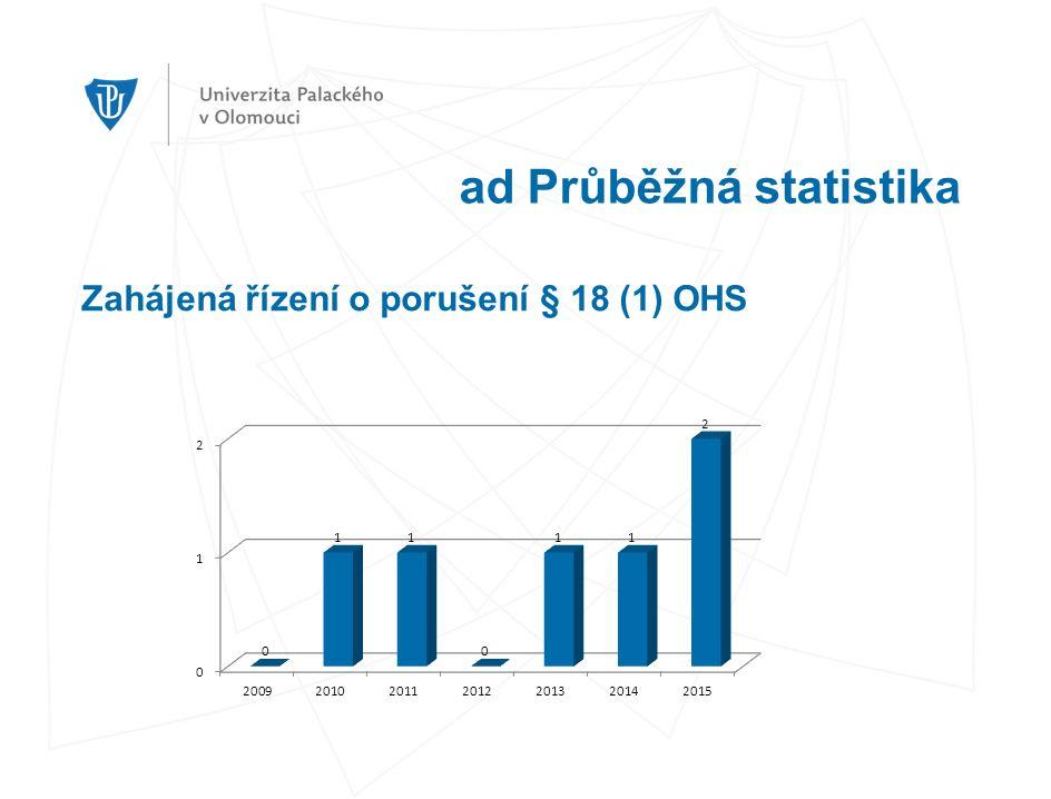 ad Průběžná statistika Zahájená řízení o porušení § 18 (1) OHS