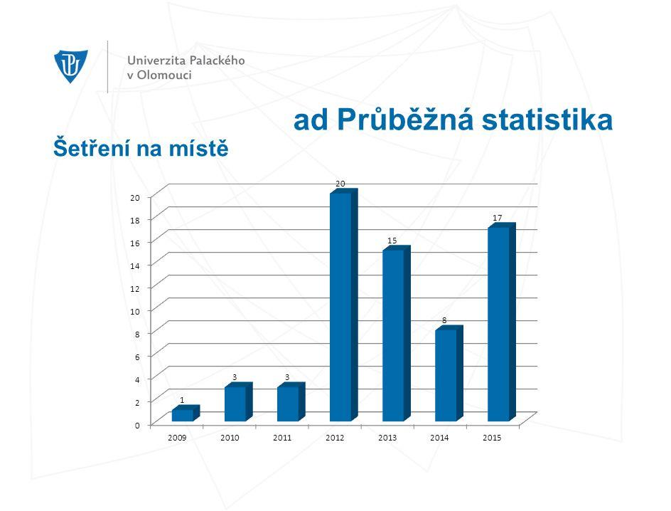 ad Průběžná statistika Šetření na místě