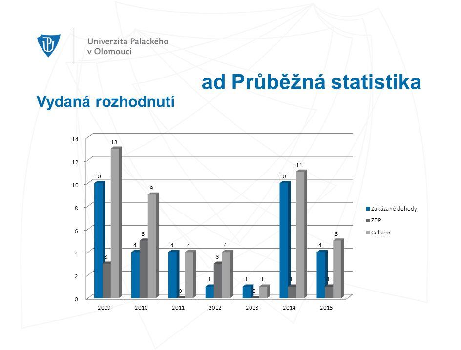 ad Průběžná statistika Vydaná rozhodnutí