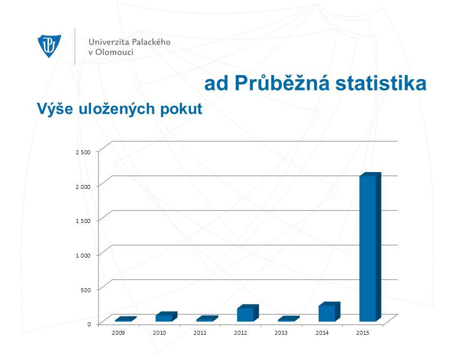 ad Průběžná statistika Výše uložených pokut