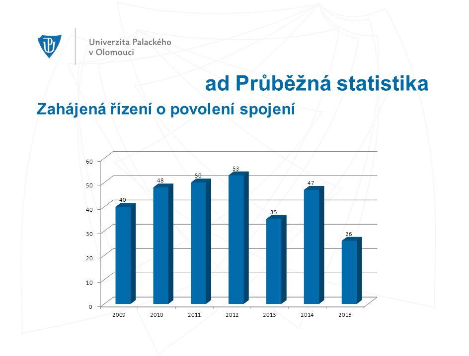 ad Průběžná statistika Zahájená řízení o povolení spojení