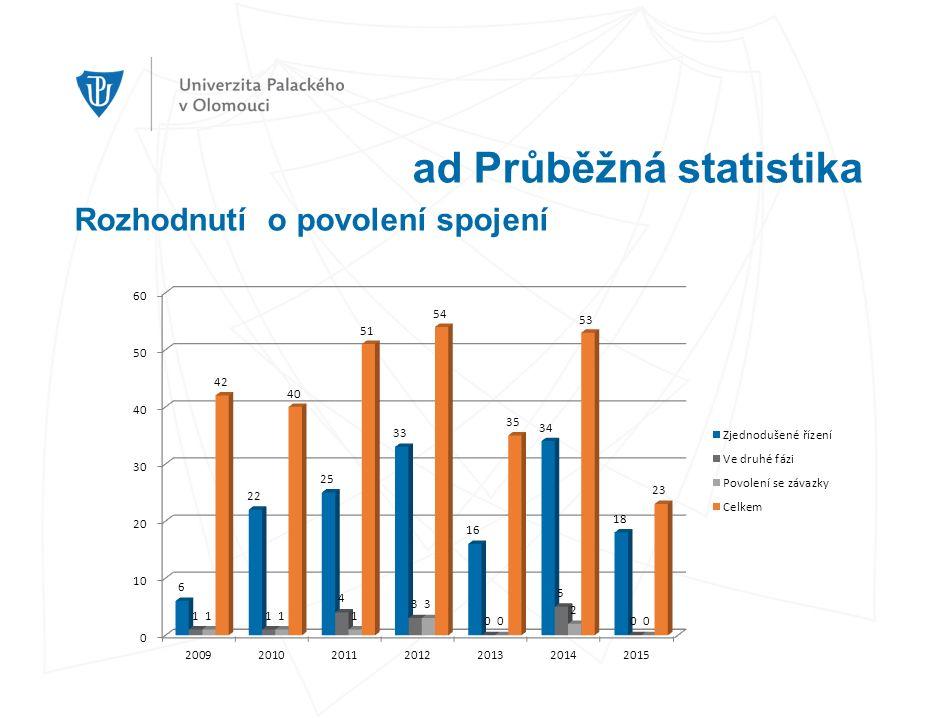 ad Průběžná statistika Rozhodnutí o povolení spojení