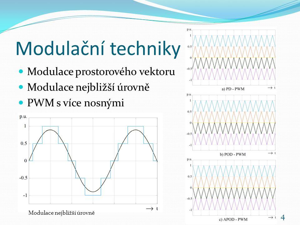 Modulační techniky 4 Modulace prostorového vektoru Modulace nejbližší úrovně PWM s více nosnými Modulace nejbližší úrovně