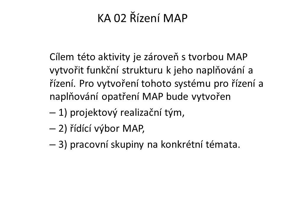 KA 02 Řízení MAP Cílem této aktivity je zároveň s tvorbou MAP vytvořit funkční strukturu k jeho naplňování a řízení.