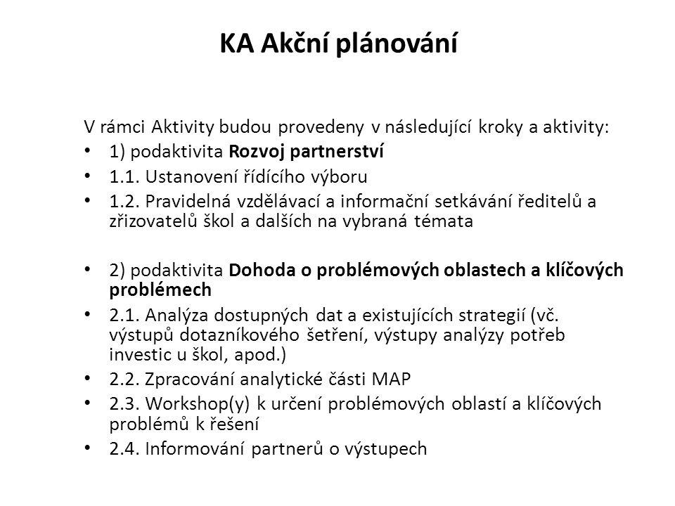KA Akční plánování V rámci Aktivity budou provedeny v následující kroky a aktivity: 1) podaktivita Rozvoj partnerství 1.1.