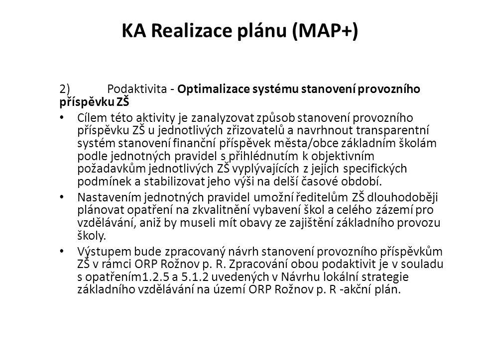 KA Realizace plánu (MAP+) 2)Podaktivita - Optimalizace systému stanovení provozního příspěvku ZŠ Cílem této aktivity je zanalyzovat způsob stanovení provozního příspěvku ZŠ u jednotlivých zřizovatelů a navrhnout transparentní systém stanovení finanční příspěvek města/obce základním školám podle jednotných pravidel s přihlédnutím k objektivním požadavkům jednotlivých ZŠ vyplývajících z jejich specifických podmínek a stabilizovat jeho výši na delší časové období.