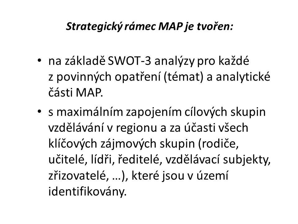 Strategický rámec MAP je tvořen: na základě SWOT-3 analýzy pro každé z povinných opatření (témat) a analytické části MAP.