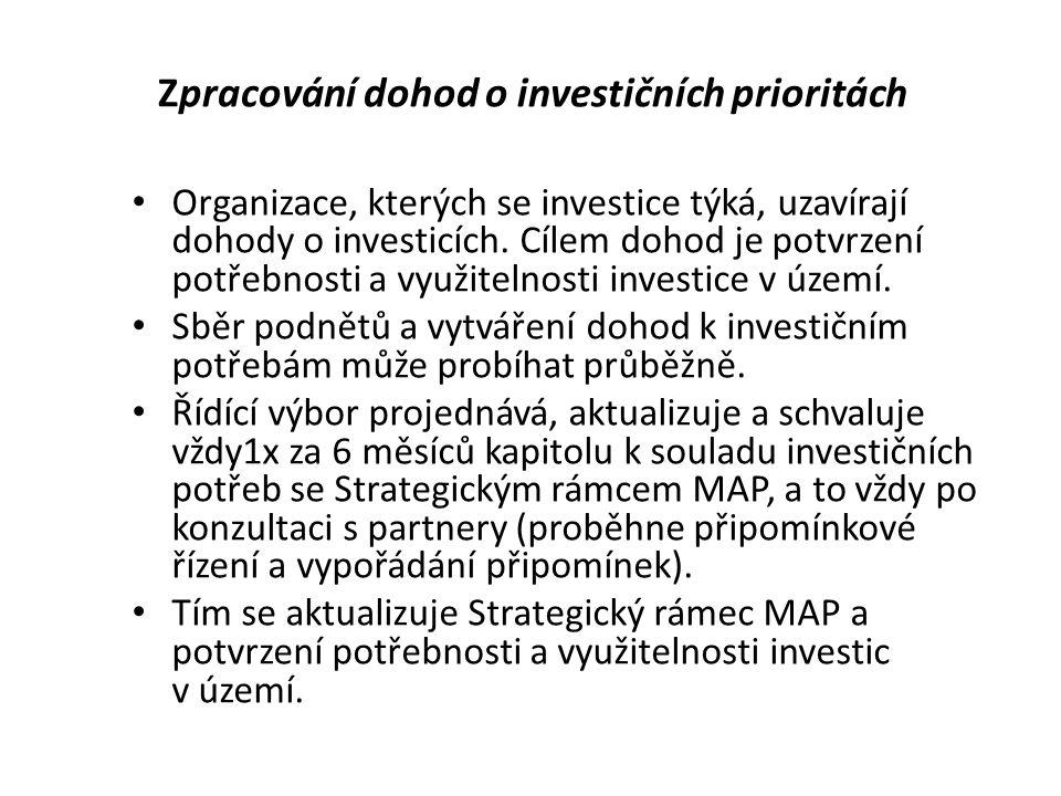 Zpracování dohod o investičních prioritách Organizace, kterých se investice týká, uzavírají dohody o investicích.