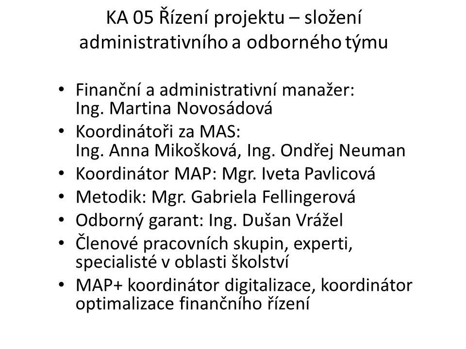 KA 05 Řízení projektu – složení administrativního a odborného týmu Finanční a administrativní manažer: Ing.