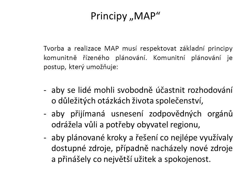 "Principy ""MAP Princip spolupráce Princip dohody Princip otevřenosti Princip SMART Princip udržitelnosti"