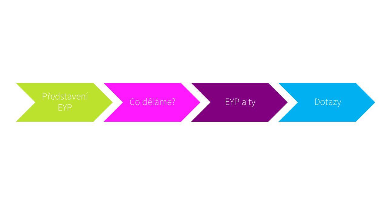 Představení EYP Co děláme?EYP a tyDotazy
