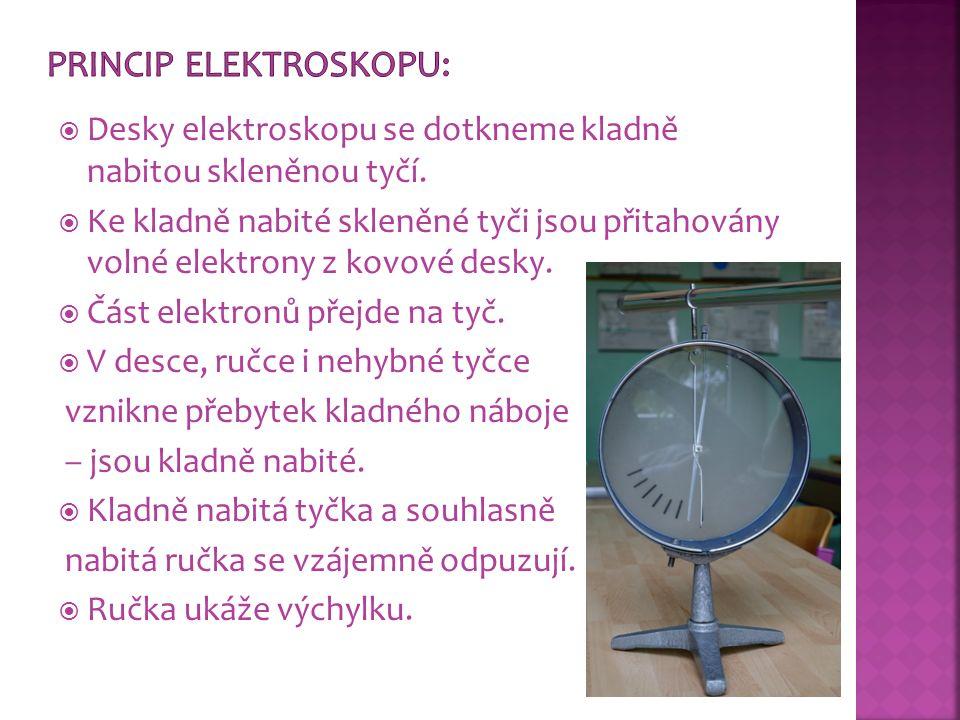  Desky elektroskopu se dotkneme kladně nabitou skleněnou tyčí.  Ke kladně nabité skleněné tyči jsou přitahovány volné elektrony z kovové desky.  Čá