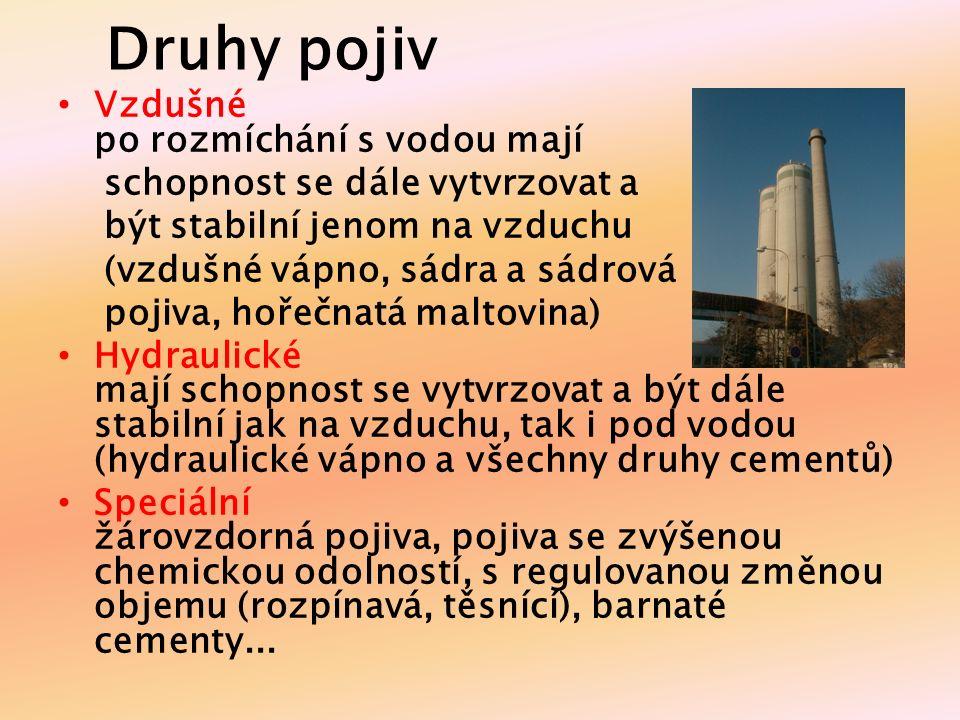 Přísady do pojiv Hydraulické přísady (Pucolány) Látky, jejichž chem.