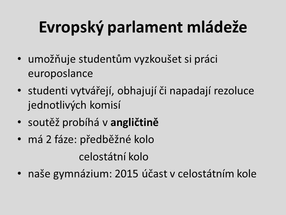 Evropský parlament mládeže umožňuje studentům vyzkoušet si práci europoslance studenti vytvářejí, obhajují či napadají rezoluce jednotlivých komisí soutěž probíhá v angličtině má 2 fáze: předběžné kolo celostátní kolo naše gymnázium: 2015 účast v celostátním kole