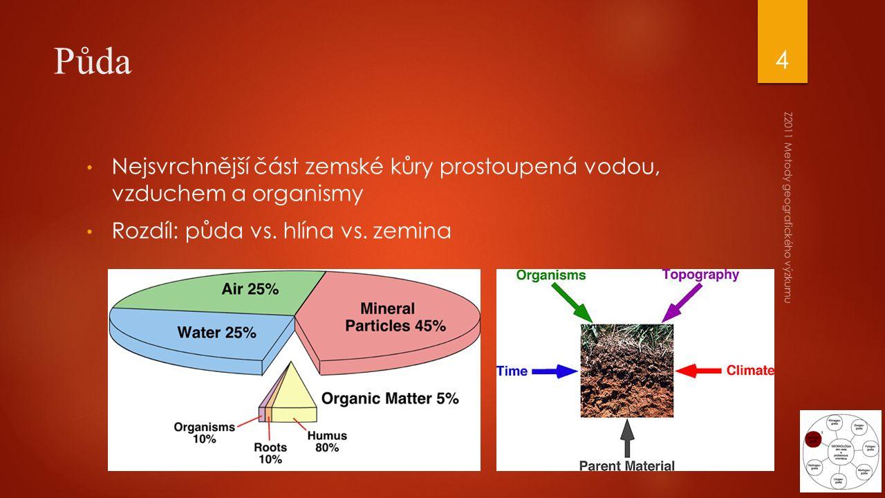 Půda Nejsvrchnější část zemské kůry prostoupená vodou, vzduchem a organismy Rozdíl: půda vs. hlína vs. zemina Z2011 Metody geografického výzkumu 4