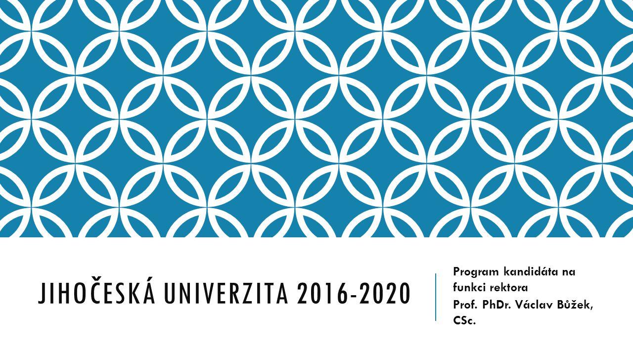 JIHOČESKÁ UNIVERZITA 2016-2020 Program kandidáta na funkci rektora Prof. PhDr. Václav Bůžek, CSc.