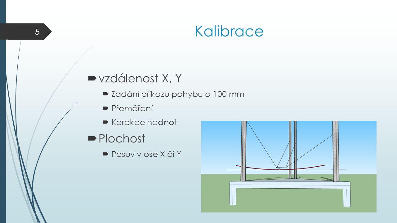 Kalibrace  vzdálenost X, Y  Zadání příkazu pohybu o 100 mm  Přeměření  Korekce hodnot  Plochost  Posuv v ose X či Y 5