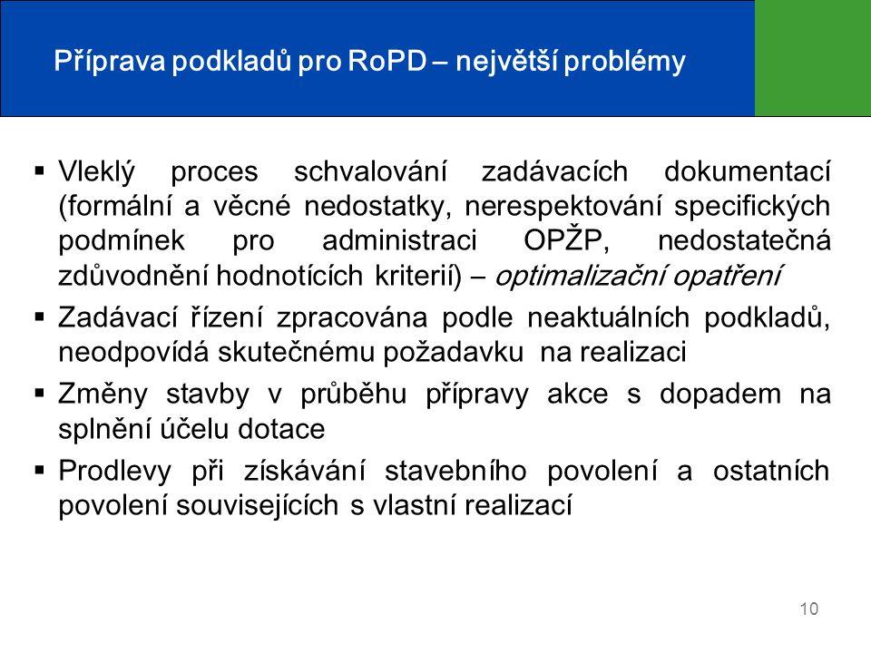 10 Příprava podkladů pro RoPD – největší problémy  Vleklý proces schvalování zadávacích dokumentací (formální a věcné nedostatky, nerespektování specifických podmínek pro administraci OPŽP, nedostatečná zdůvodnění hodnotících kriterií) – optimalizační opatření  Zadávací řízení zpracována podle neaktuálních podkladů, neodpovídá skutečnému požadavku na realizaci  Změny stavby v průběhu přípravy akce s dopadem na splnění účelu dotace  Prodlevy při získávání stavebního povolení a ostatních povolení souvisejících s vlastní realizací
