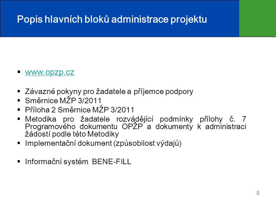 5 Popis hlavních bloků administrace projektu  www.opzp.cz www.opzp.cz  Závazné pokyny pro žadatele a příjemce podpory  Směrnice MŽP 3/2011  Příloh