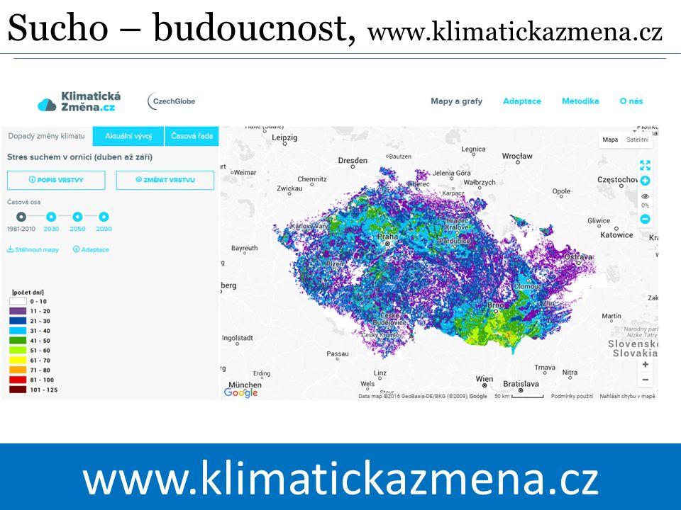 Sucho – budoucnost, www.klimatickazmena.cz www.klimatickazmena.cz