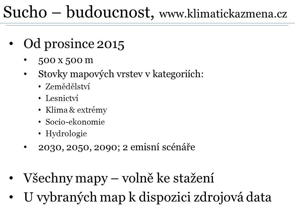 Od prosince 2015 500 x 500 m Stovky mapových vrstev v kategoriích: Zemědělství Lesnictví Klima & extrémy Socio-ekonomie Hydrologie 2030, 2050, 2090; 2 emisní scénáře Všechny mapy – volně ke stažení U vybraných map k dispozici zdrojová data Sucho – budoucnost, www.klimatickazmena.cz