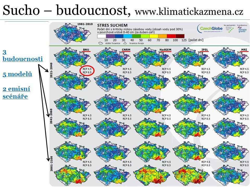 3 budoucnosti 5 modelů 2 emisní scénáře