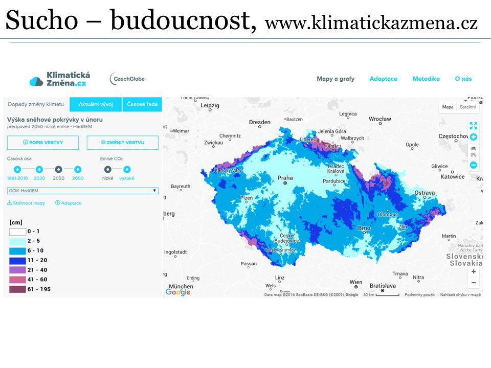 Sucho – budoucnost, www.klimatickazmena.cz