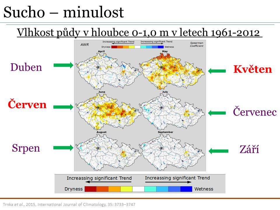 Trnka et al., 2015, International Journal of Climatology, 35: 3733–3747 Květen Červenec Září Duben Červen Srpen Vlhkost půdy v hloubce 0-1,0 m v letech 1961-2012 Sucho – minulost