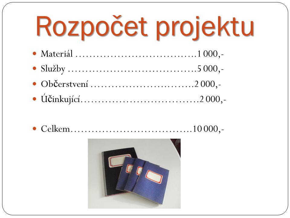 Rozpočet projektu Materiál ……………………………..1 000,- Služby ……………………………….5 000,- Ob č erstvení ………………….……..2 000,- Ú č inkující…………………………….2 000,- Celkem……………………………..10 000,-