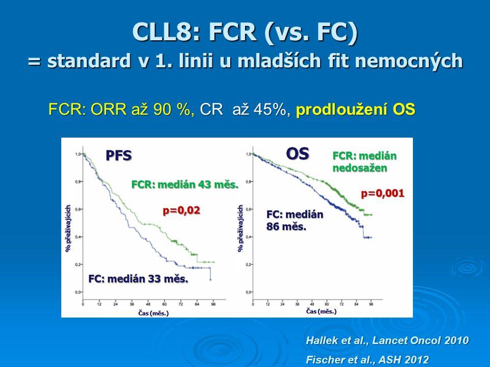 CLL8: FCR (vs. FC) = standard v 1.