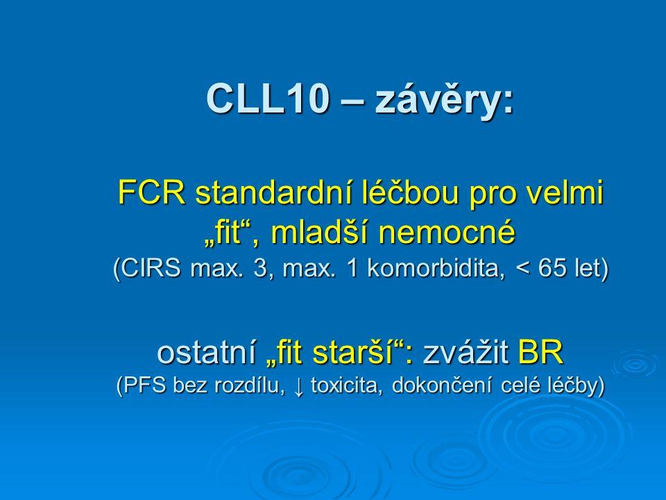"""CLL10 – závěry: FCR standardní léčbou pro velmi """"fit , mladší nemocné (CIRS max."""